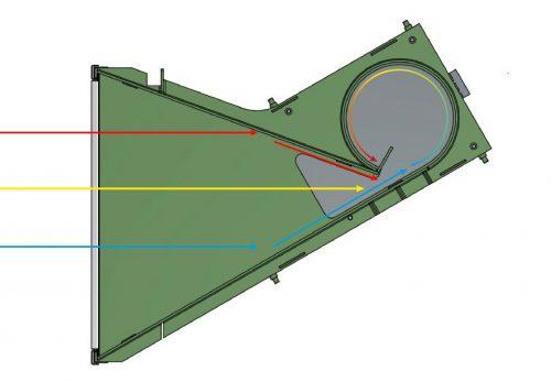 Kugelfangsystem-Schurter